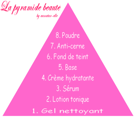 pyramide-beauté