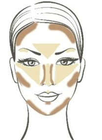 alt-contour-and-highlight