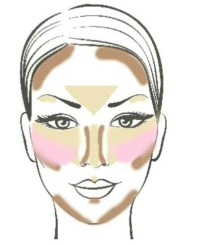 alt-contour-highlight-blush-face